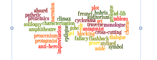 Wordle Ways (for teaching literature) | TACCLE 2