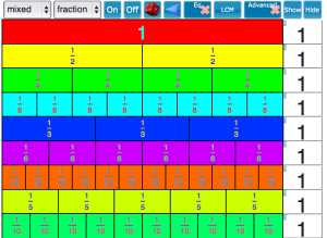 Fraction Families